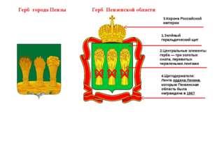 Герб города Пензы Герб Пензенской области 3.Корона Российской империи 1.Зелён