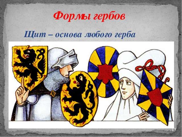 Формы гербов Щит – основа любого герба