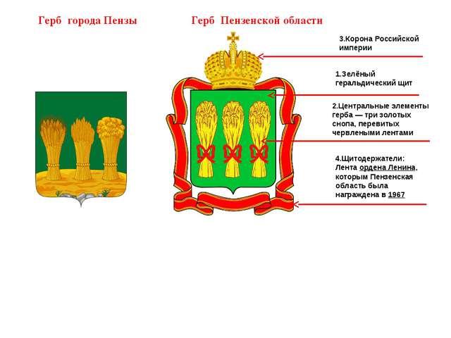 Герб города Пензы Герб Пензенской области 3.Корона Российской империи 1.Зелён...