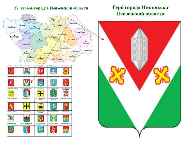 Герб города Никольска Пензенской области 27 гербов городов Пензенской области