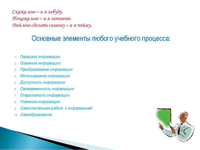 Основные элементы любого учебного процесса: Передача информации Освоение инфо...