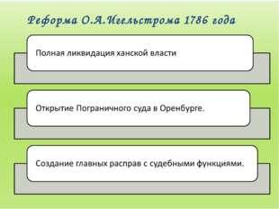 Реформа О.А.Игельстрома 1786 года