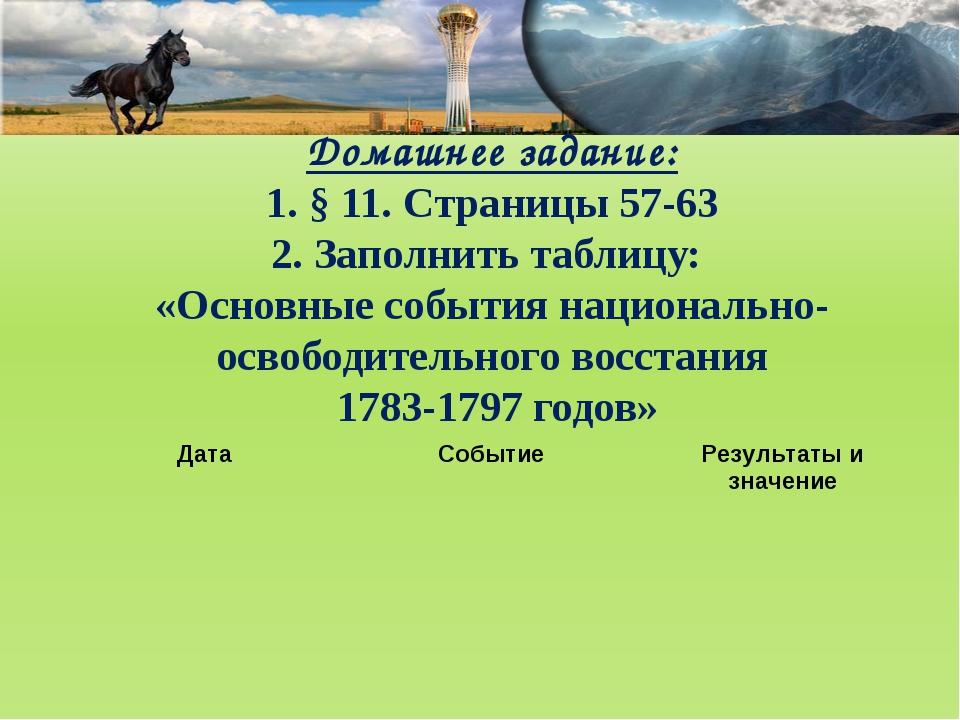 Домашнее задание: 1. § 11. Cтраницы 57-63 2. Заполнить таблицу: «Основные соб...