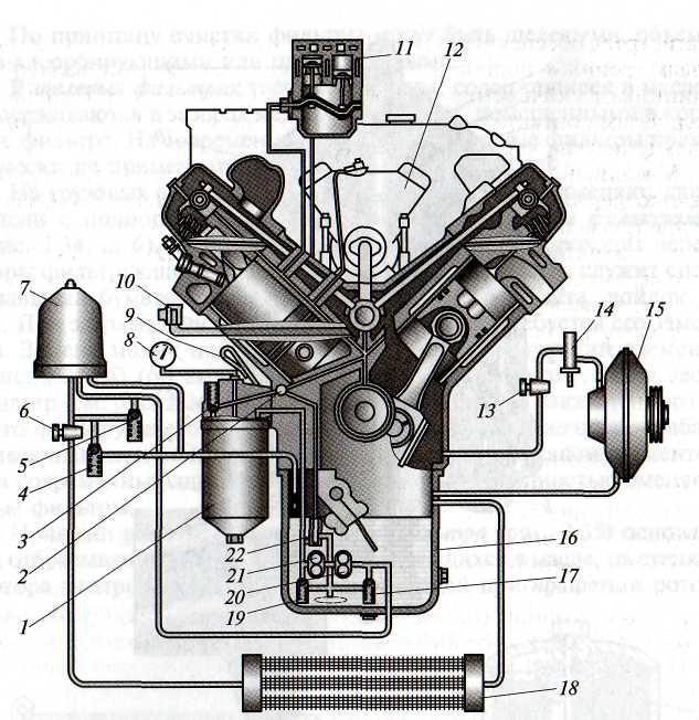 Комбинированная система