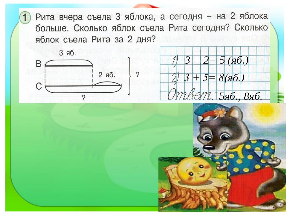 3 + 2= 5 (яб.) 5яб., 8яб.