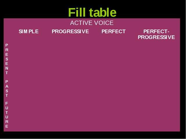 Fill table ACTIVE VOICE SIMPLEPROGRESSIVEPERFECTPERFECT-PROGRESSIVE P R...