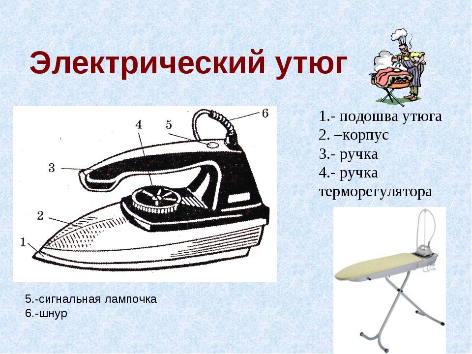 Электрический утюг 1.- подошва утюга 2. –корпус 3.- ручка 4.- ручка терморегу...