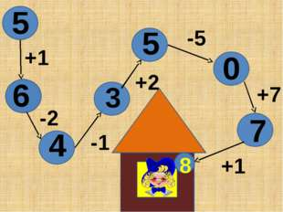 5 +1 6 -2 4 -1 3 +2 5 -5 0 +7 7 +1 8
