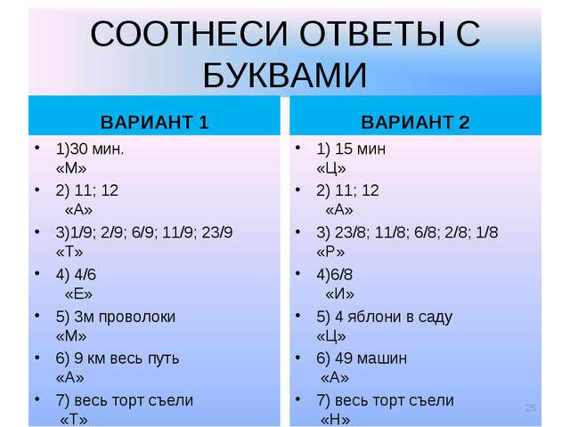 СООТНЕСИ ОТВЕТЫ С БУКВАМИ ВАРИАНТ 1 1)30 мин. «М» 2) 11; 12 «А» 3)1/9; 2/9; 6...