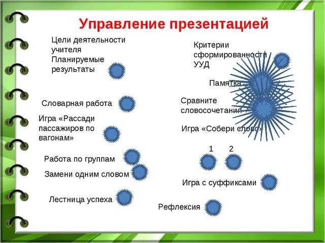 Управление презентацией Словарная работа Игра «Собери слово» Рефлексия Замени...