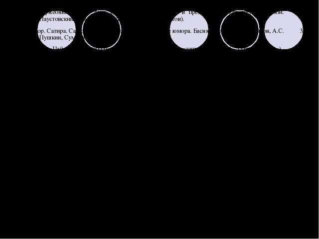 11.Морфология (самостоятельные и служебные части речи, междометия). Роль сам...