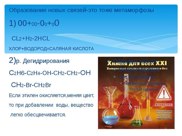 Образование новых связей-это тоже метаморфозы 1) 00+00-00+00 CL2+H2-2HCL ХЛОР...