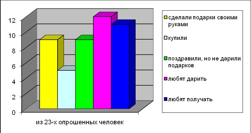 http://doc4web.ru/uploads/files/1/428/hello_html_med0ef0e.png
