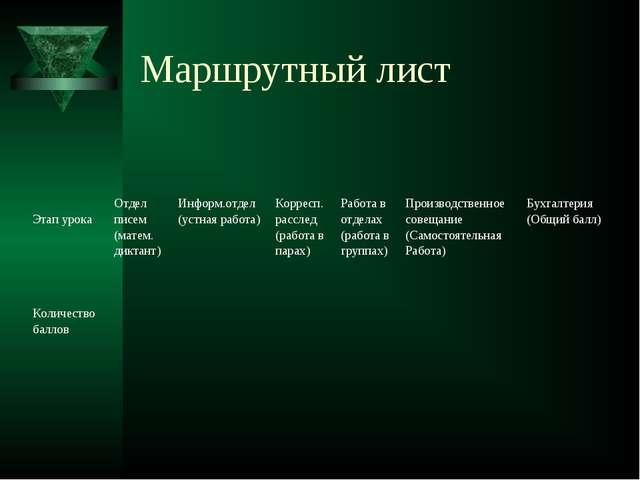 Маршрутный лист  Этап урока Отдел писем (матем. диктант)Информ.отдел (уст...