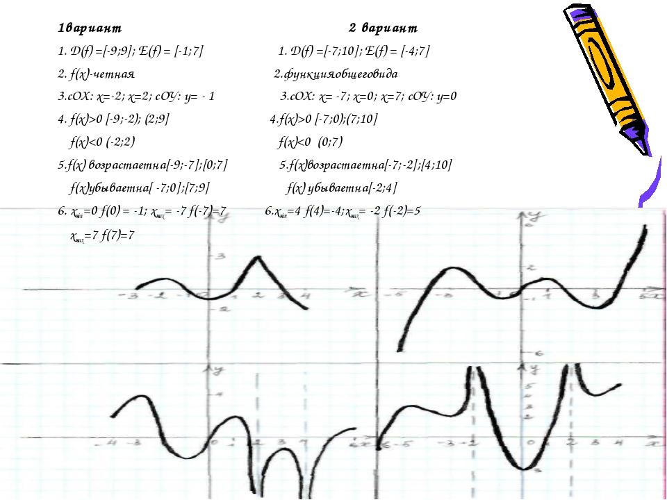 1вариант 2 вариант 1. D(f) =[-9;9]; E(f) = [-1;7] 1. D(f) =[-7;10]; E(f) = [-...