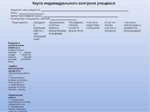 Карта индивидуального контроля учащихся  Фамилия, имя учащегося_____________