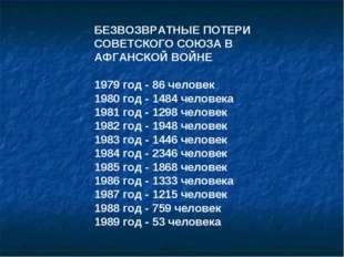 БЕЗВОЗВРАТНЫЕ ПОТЕРИ СОВЕТСКОГО СОЮЗА В АФГАНСКОЙ ВОЙНЕ 1979 год - 86 человек