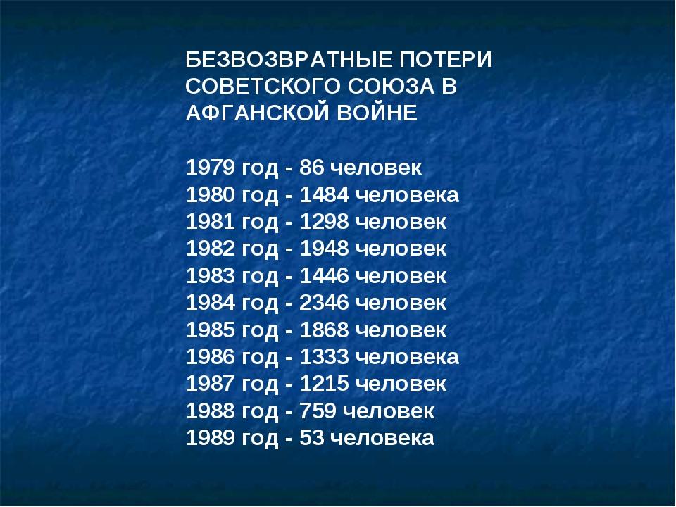 БЕЗВОЗВРАТНЫЕ ПОТЕРИ СОВЕТСКОГО СОЮЗА В АФГАНСКОЙ ВОЙНЕ 1979 год - 86 человек...