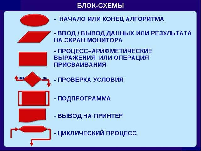 БЛОК-СХЕМЫ - НАЧАЛО ИЛИ КОНЕЦ АЛГОРИТМА - ВВОД / ВЫВОД ДАННЫХ ИЛИ РЕЗУЛЬТАТ...
