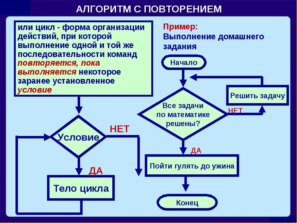АЛГОРИТМ С ПОВТОРЕНИЕМ или цикл - форма организации действий, при которой вып...