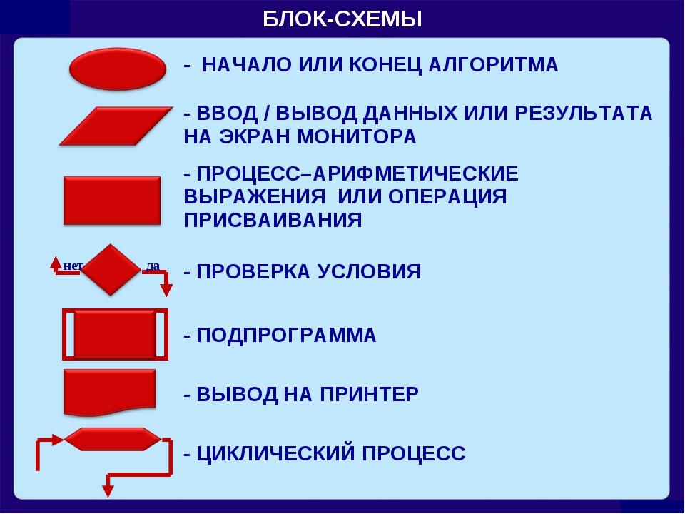 слайда 10 БЛОК-СХЕМЫ - НАЧАЛО