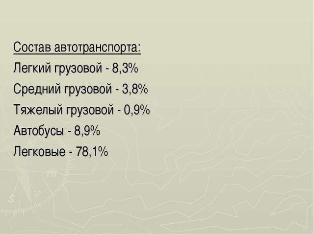 Состав автотранспорта: Легкий грузовой - 8,3% Средний грузовой - 3,8% Тяжелый...