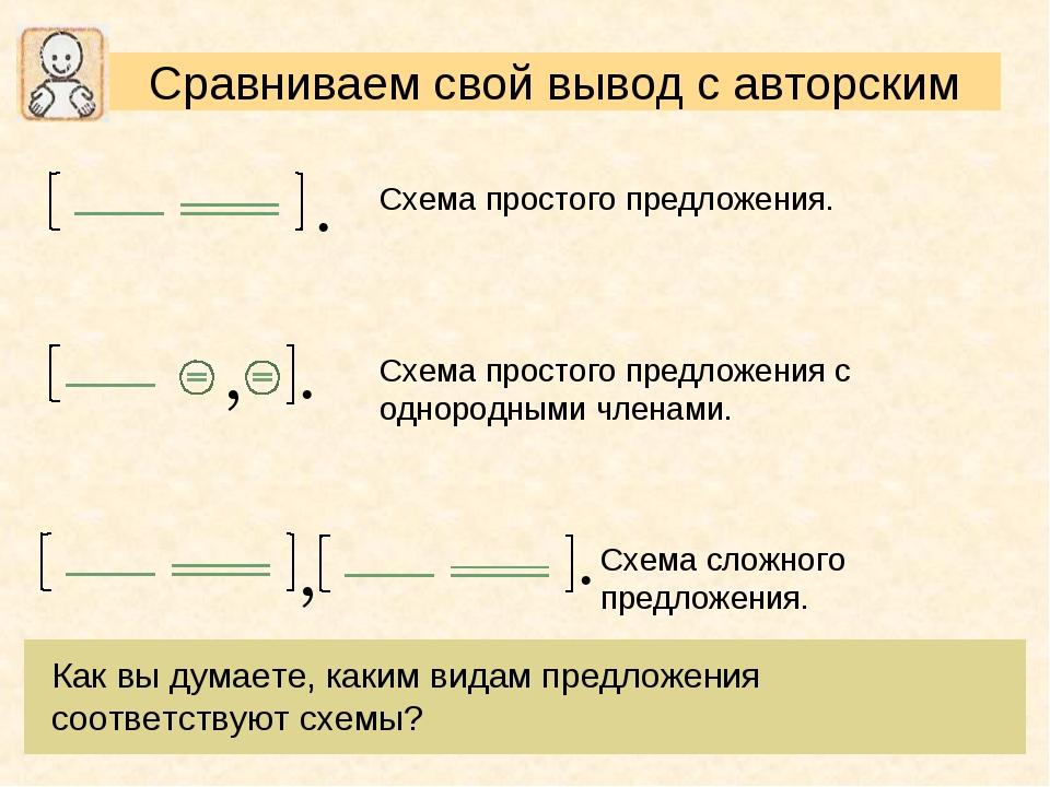 Схема простого предложения. . , , . Схема простого предложения с однородными...