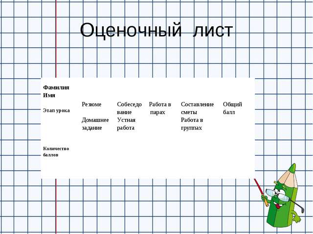 Оценочный лист Фамилия Имя   Этап урока Резюме Домашнее заданиеСобеседо...