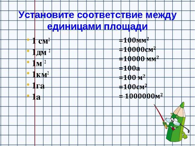 Установите соответствие между единицами площади 1 см2 1дм 2 1м 2 1км2 1га 1а