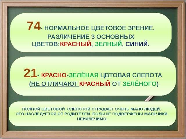 74- НОРМАЛЬНОЕ ЦВЕТОВОЕ ЗРЕНИЕ. РАЗЛИЧЕНИЕ 3 ОСНОВНЫХ ЦВЕТОВ:КРАСНЫЙ, ЗЕЛНЫЙ,...