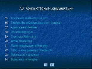 7.6. Компьютерные коммуникации Локальные компьютерные сети Глобальные компьют