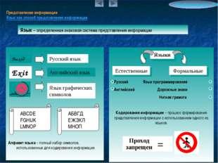 Русский Язык программирования Английский Дорожные знаки Нотная грамота Кодир