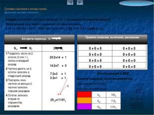 Системы счисления и основы логики Двоичная система счисления Информатика 3.2