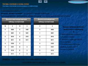 Системы счисления и основы логики Системы счисления используемые в компьютере
