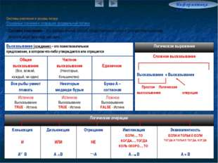 Системы счисления и основы логики Основные понятия и операции формальной логи