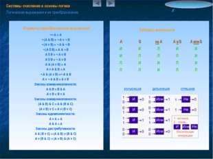 Информатика 3.5 Системы счисления и основы логики Логические выражения и их п