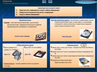 Характеристики внешней памяти Время доступа к информации и скорость обмена и