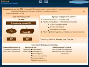 Операционная система (ОС) – программа, обеспечивающая функционирование и взаи