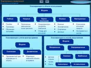 Моделирование и формализация Классификация моделей Информатика 5.2 Классифика