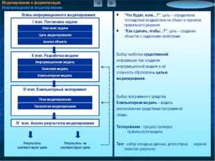 Моделирование и формализация Информационное моделирование Информатика 5.3 Эта
