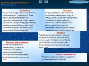 Алгоритмизация и программирование Свойства алгоритма Информатика 6.2 Дискрет