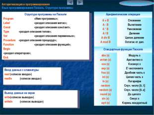Алгоритмизация и программирование Язык программирования Паскаль. Структура пр