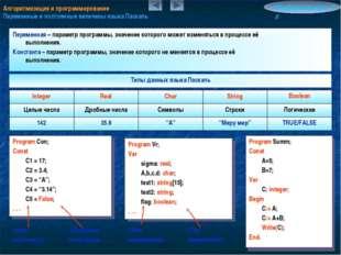 Алгоритмизация и программирование Переменные и постоянные величины языка Паск