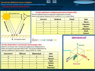 Технология обработки текста и графики Представление графической информации на