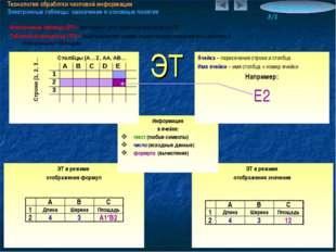 ЭТ в режиме отображения формул Технология обработки числовой информации Элект