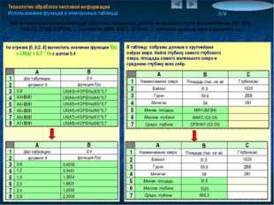 Технология обработки числовой информации Использование функций в электронных