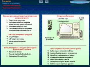 Компьютер Средства мультимедиа Информатика 7.5/1 Технология мультимедиа – объ
