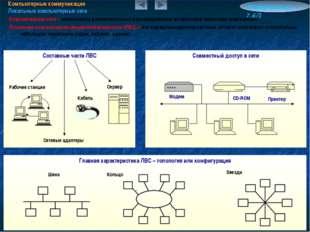 Компьютерные коммуникации Локальные компьютерные сети Информатика 7.6/1 Компь