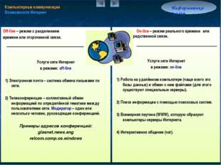 Компьютерные коммуникации Возможности Интернет Информатика 7.6/10 Off-line –