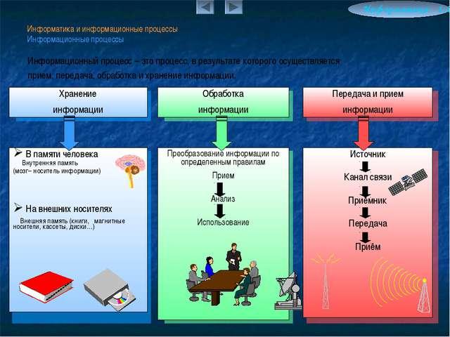 Информатика и информационные процессы Информационные процессы Информационный...